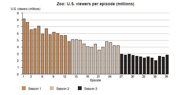 Zoo_rating