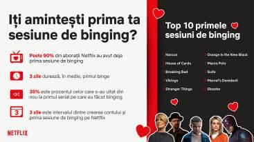 Netflix Romania_My First Binge