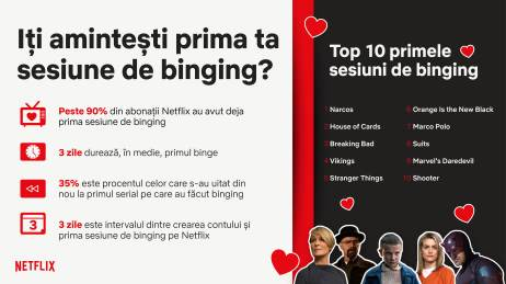 Netflix Romania_My First Binge